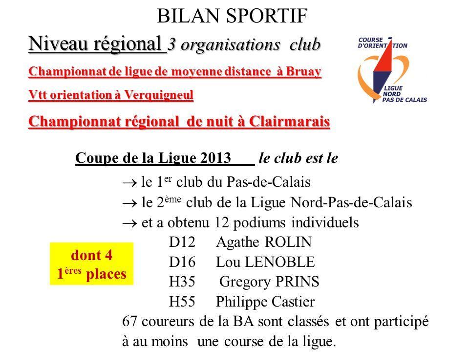 Niveau régional 3 organisations club