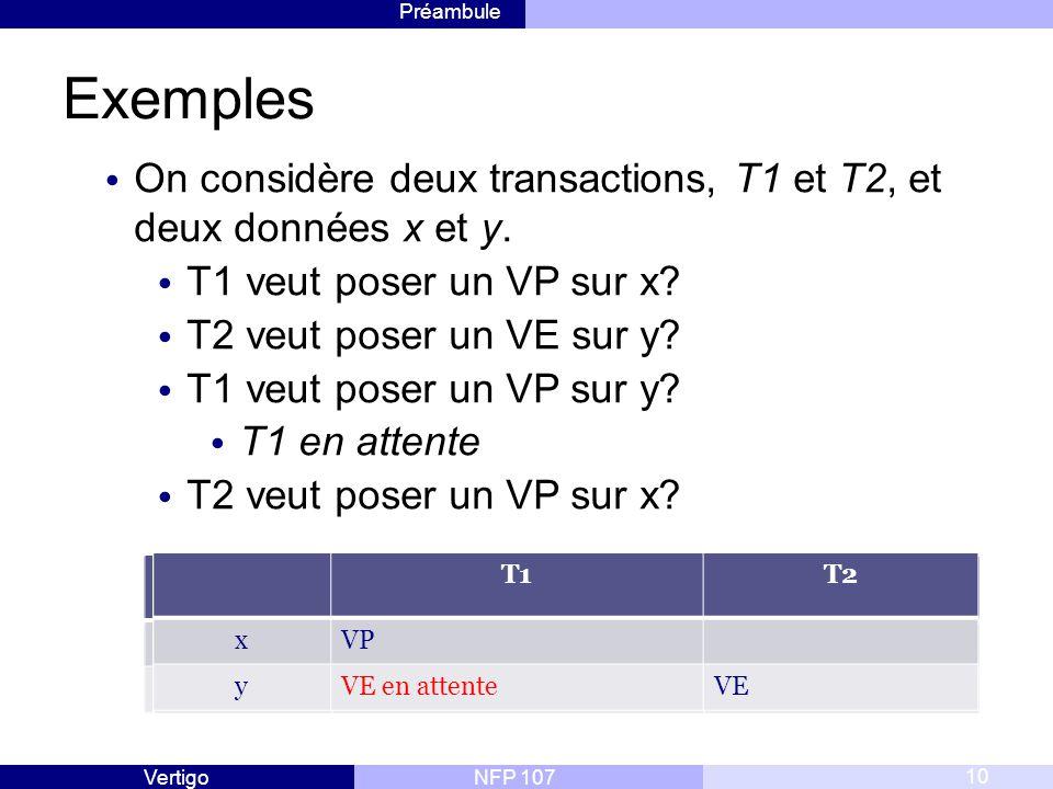 Exemples On considère deux transactions, T1 et T2, et deux données x et y. T1 veut poser un VP sur x