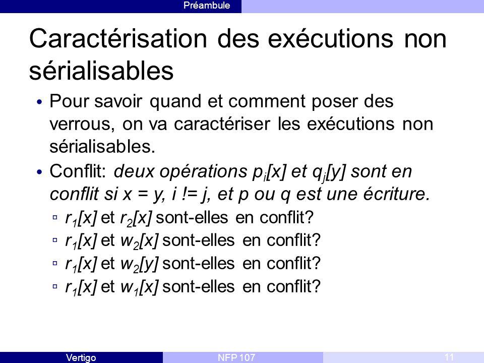 Caractérisation des exécutions non sérialisables