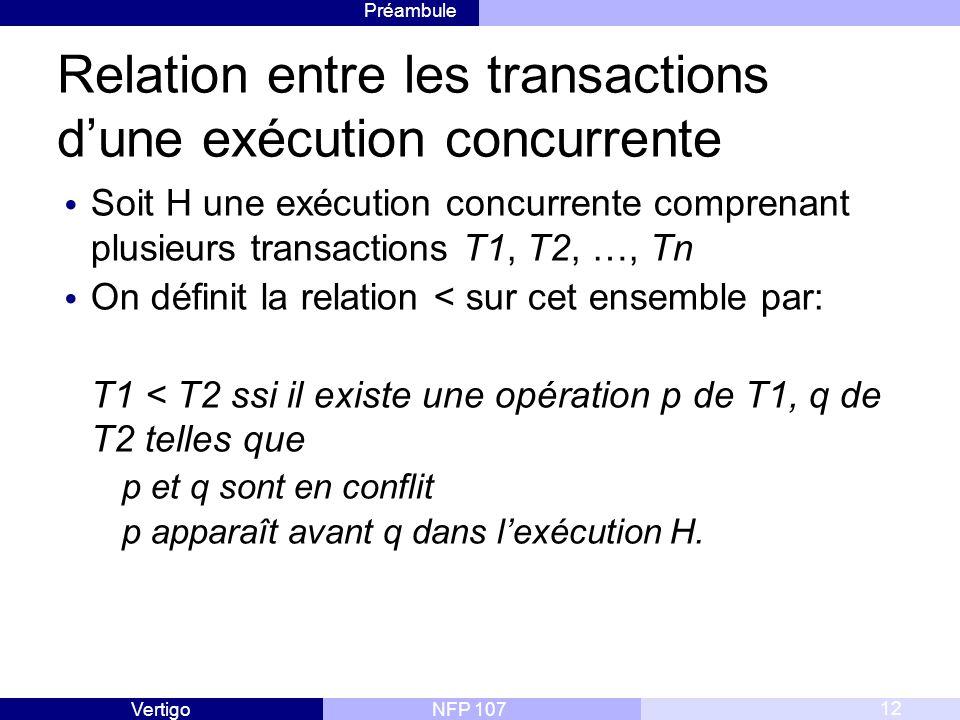 Relation entre les transactions d'une exécution concurrente