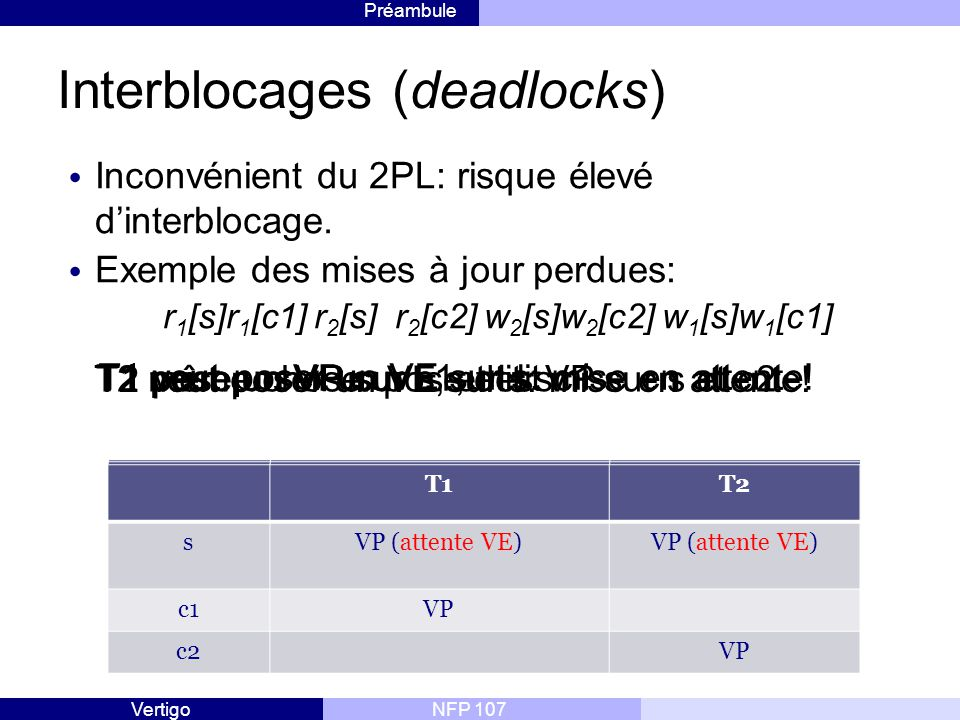 Interblocages (deadlocks)