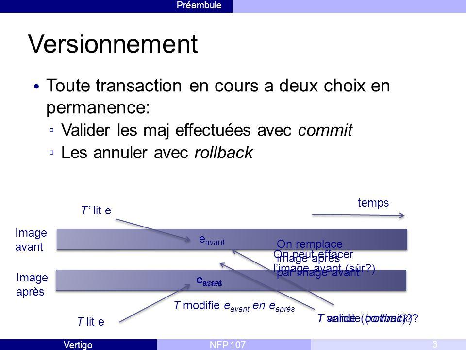 Versionnement Toute transaction en cours a deux choix en permanence: