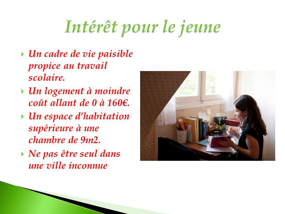 Intérêt pour le jeune Un cadre de vie paisible propice au travail scolaire. Un logement à moindre coût allant de 0 à 160€.