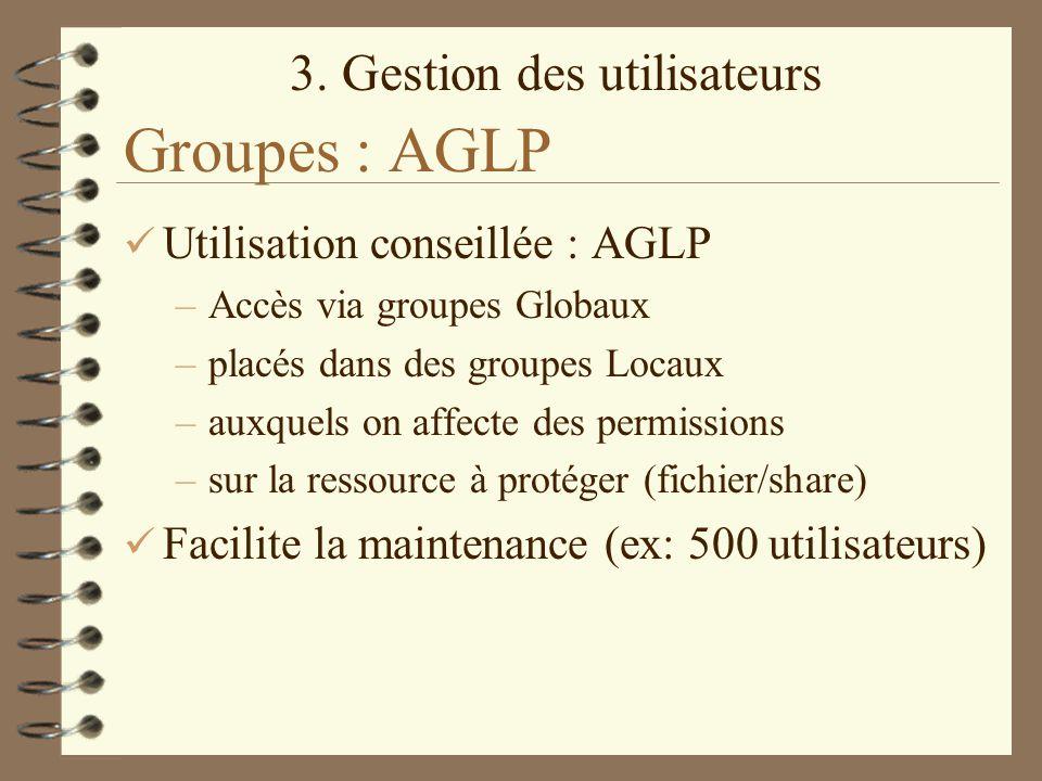 Groupes : AGLP Utilisation conseillée : AGLP