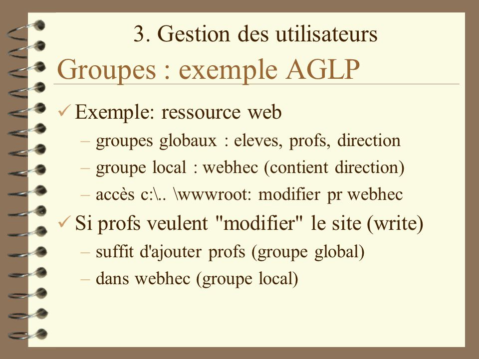 Groupes : exemple AGLP Exemple: ressource web