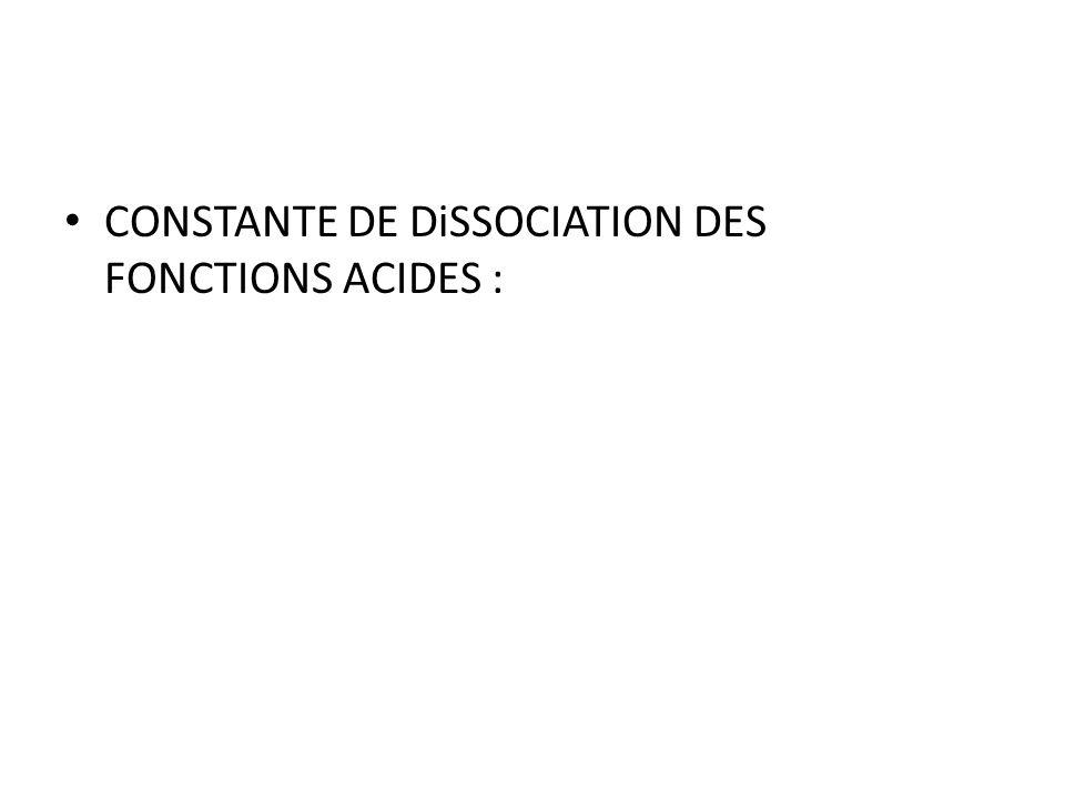 CONSTANTE DE DiSSOCIATION DES FONCTIONS ACIDES :