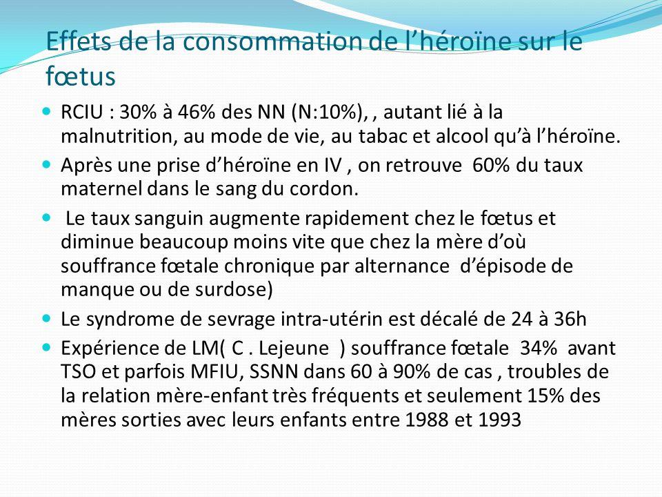 Effets de la consommation de l'héroïne sur le fœtus