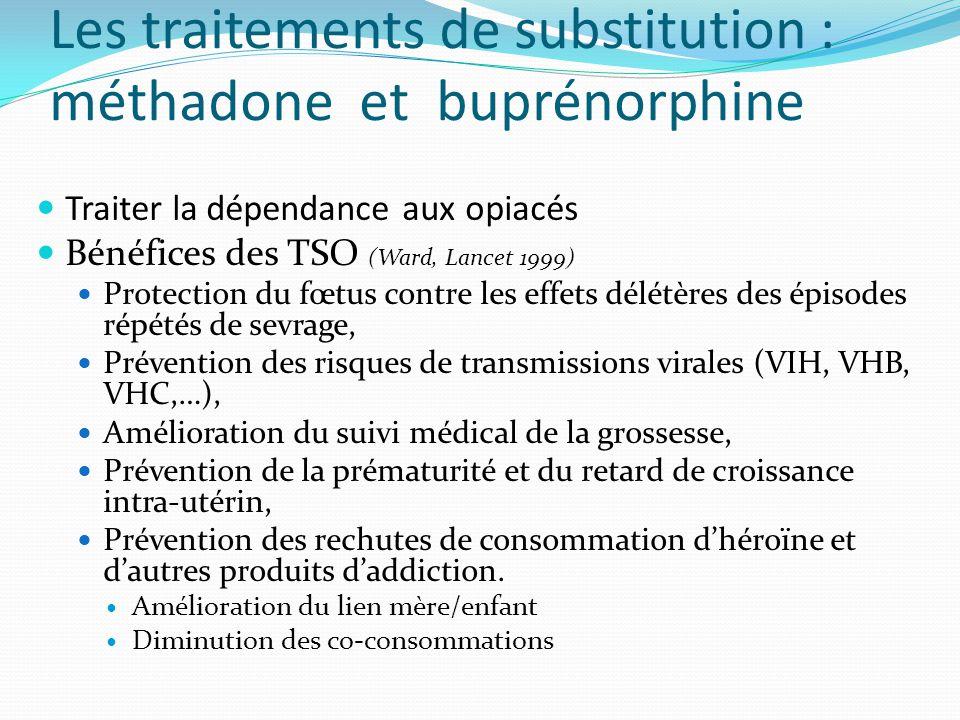 Les traitements de substitution : méthadone et buprénorphine