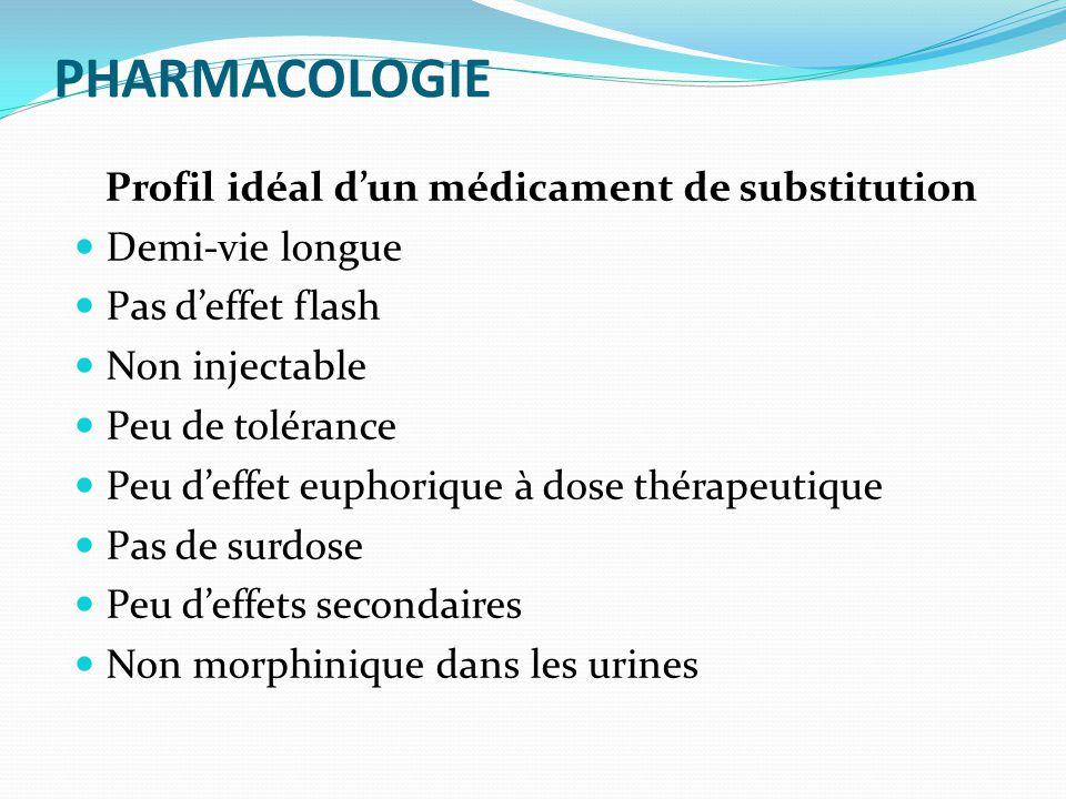 PHARMACOLOGIE Profil idéal d'un médicament de substitution