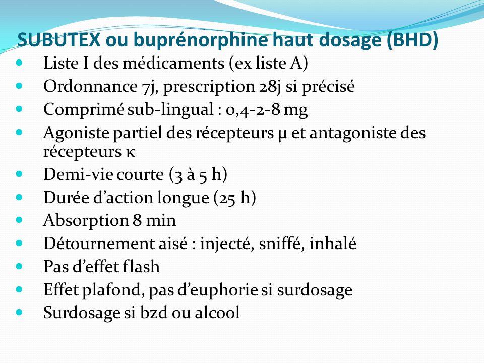 SUBUTEX ou buprénorphine haut dosage (BHD)