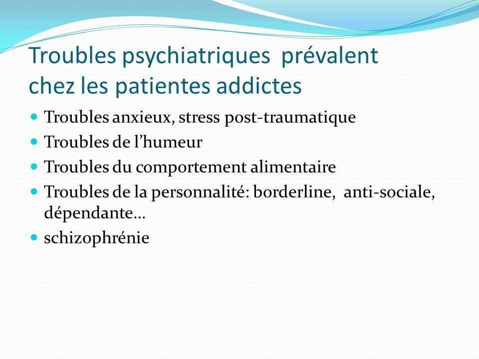 Troubles psychiatriques prévalent chez les patientes addictes