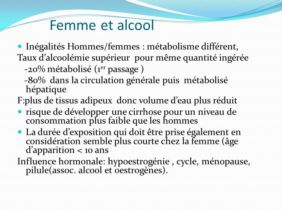Femme et alcool Inégalités Hommes/femmes : métabolisme différent,