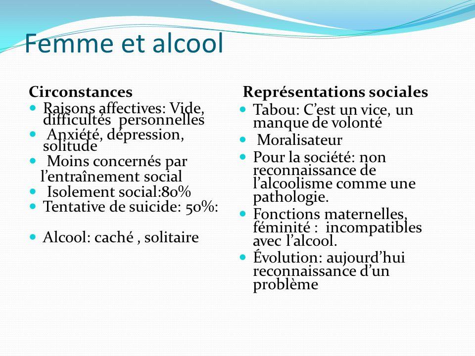 Femme et alcool Circonstances