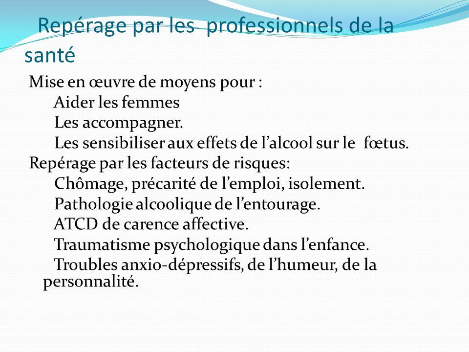 Repérage par les professionnels de la santé