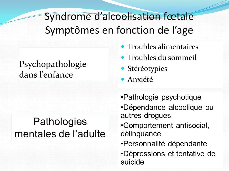 Psychopathologie dans l'enfance