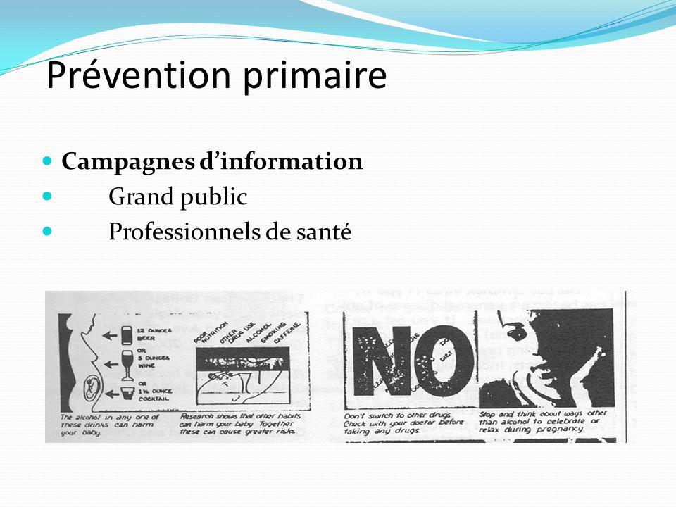 Prévention primaire Campagnes d'information Grand public
