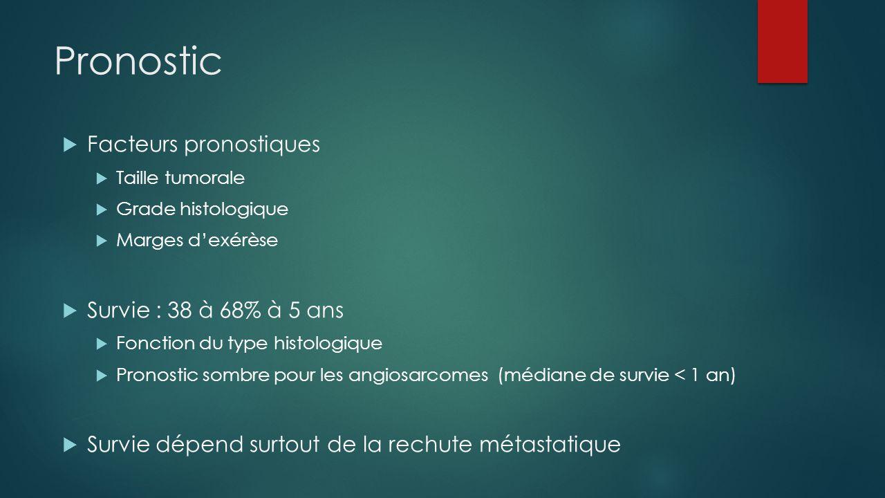 Pronostic Facteurs pronostiques Survie : 38 à 68% à 5 ans