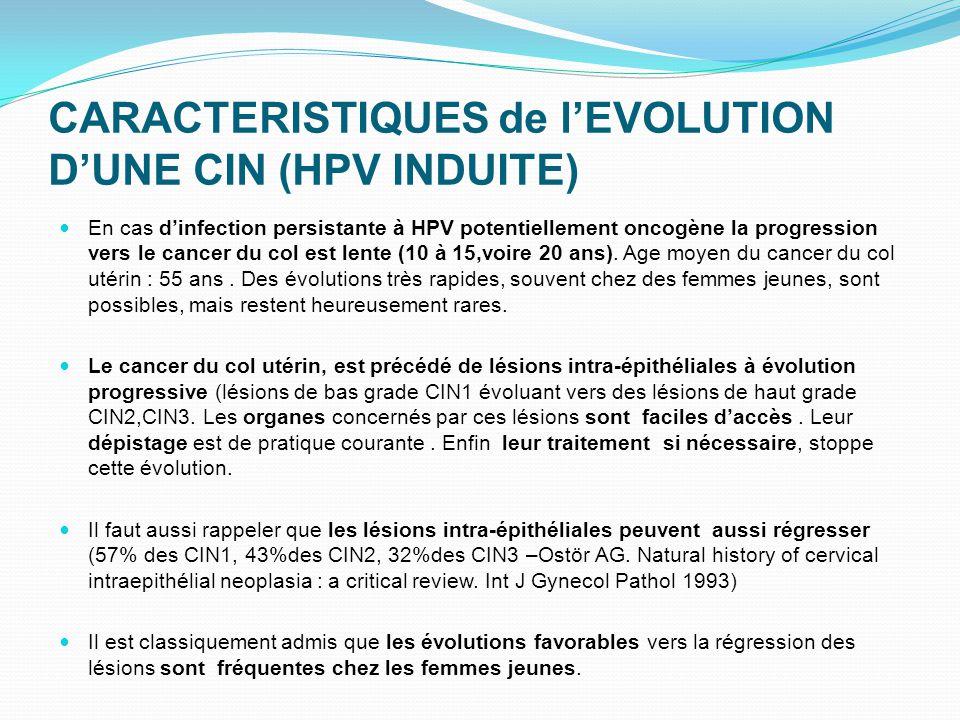 CARACTERISTIQUES de l'EVOLUTION D'UNE CIN (HPV INDUITE)