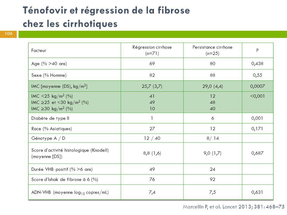 Ténofovir et régression de la fibrose chez les cirrhotiques
