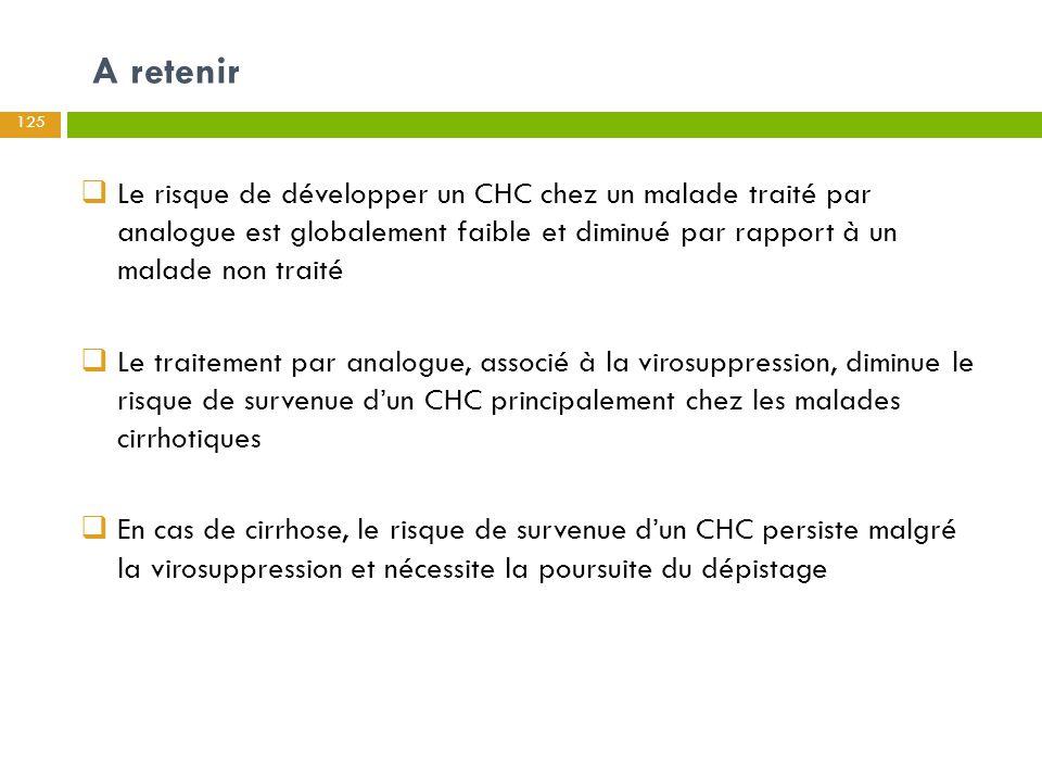 A retenir Le risque de développer un CHC chez un malade traité par analogue est globalement faible et diminué par rapport à un malade non traité.