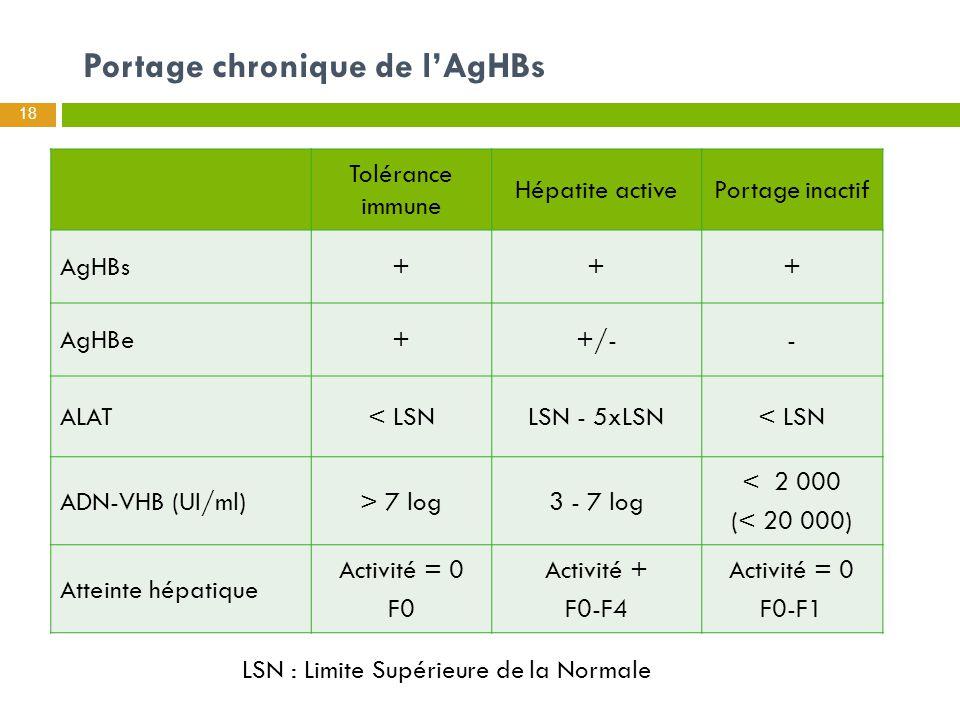 Portage chronique de l'AgHBs