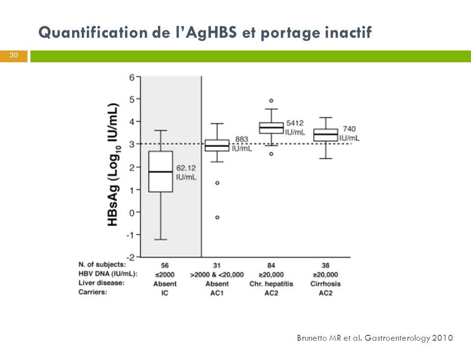 Quantification de l'AgHBS et portage inactif