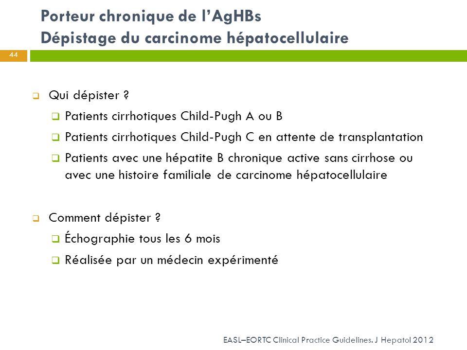Porteur chronique de l'AgHBs Dépistage du carcinome hépatocellulaire