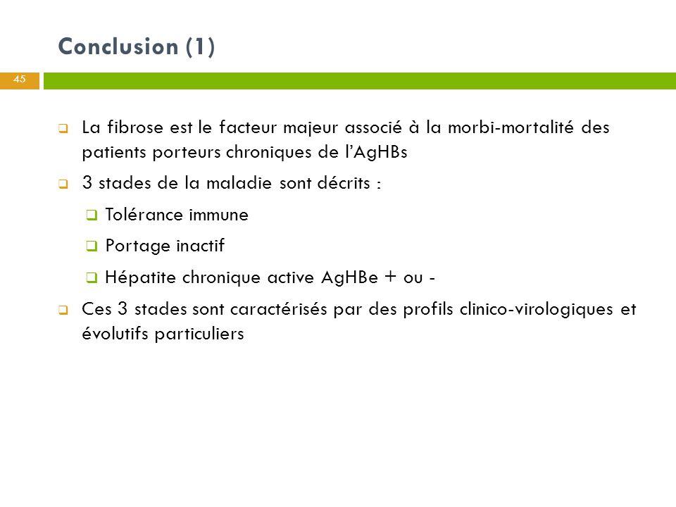 Conclusion (1) La fibrose est le facteur majeur associé à la morbi-mortalité des patients porteurs chroniques de l'AgHBs.