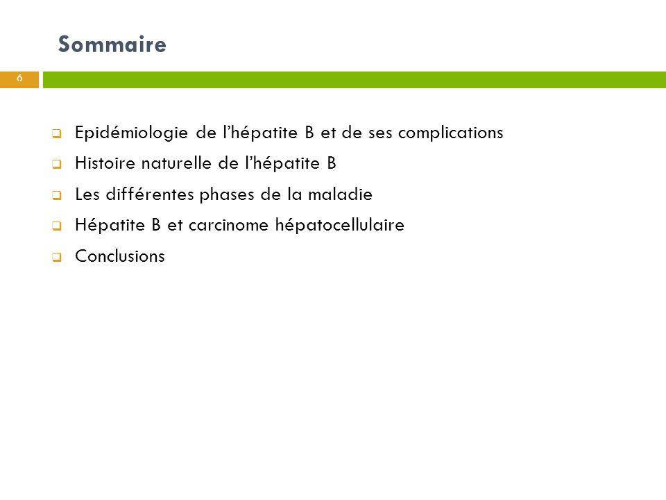 Sommaire Epidémiologie de l'hépatite B et de ses complications