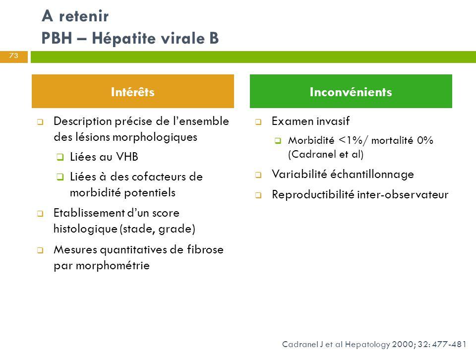 A retenir PBH – Hépatite virale B Intérêts Inconvénients