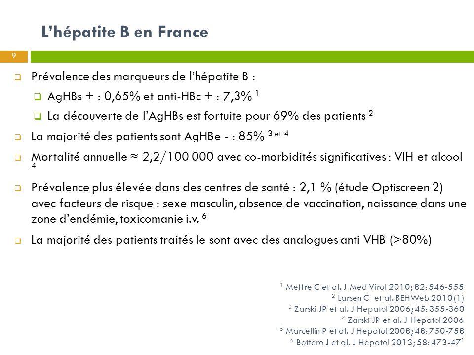 L'hépatite B en France Prévalence des marqueurs de l'hépatite B :