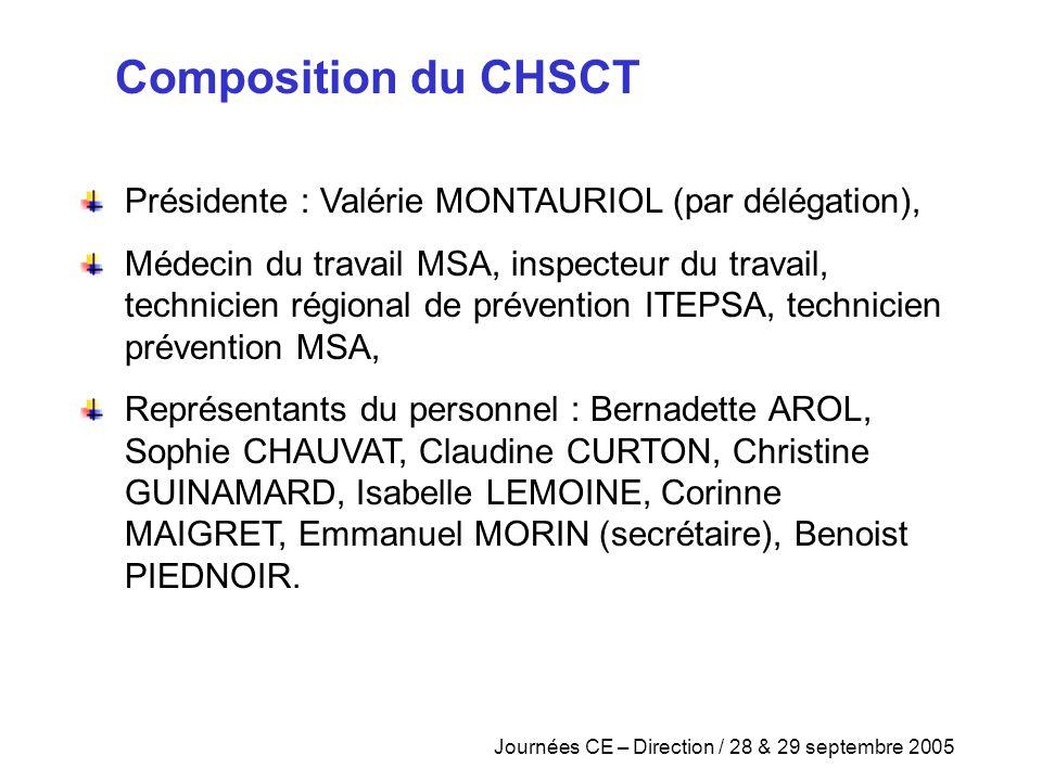 Composition du CHSCT Présidente : Valérie MONTAURIOL (par délégation),