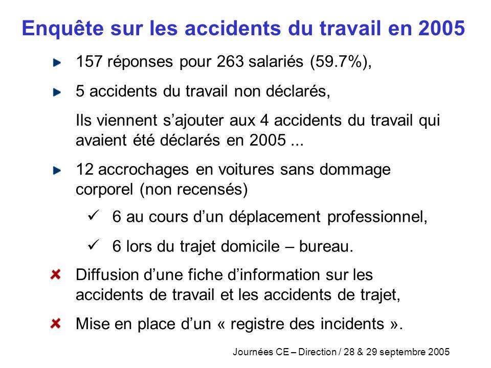 Enquête sur les accidents du travail en 2005