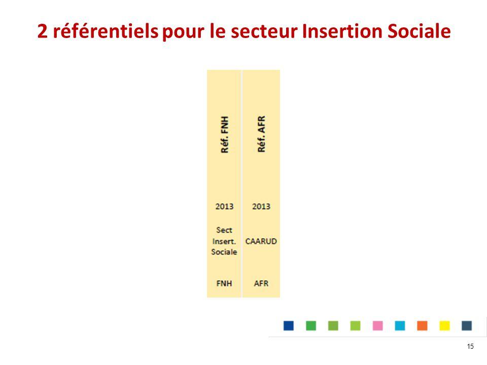 2 référentiels pour le secteur Insertion Sociale