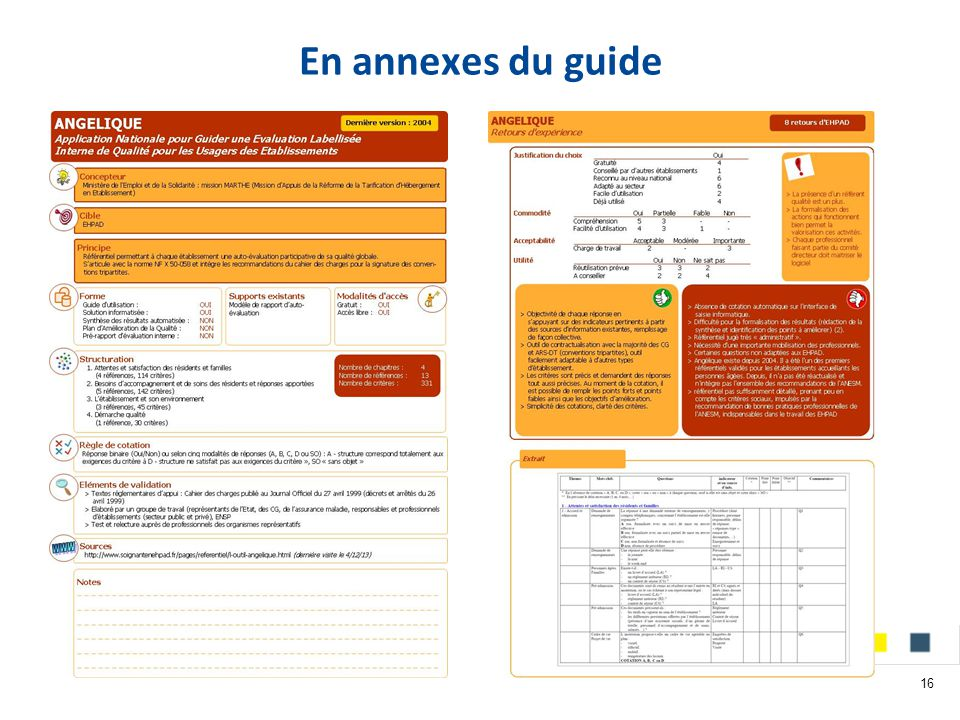 En annexes du guide