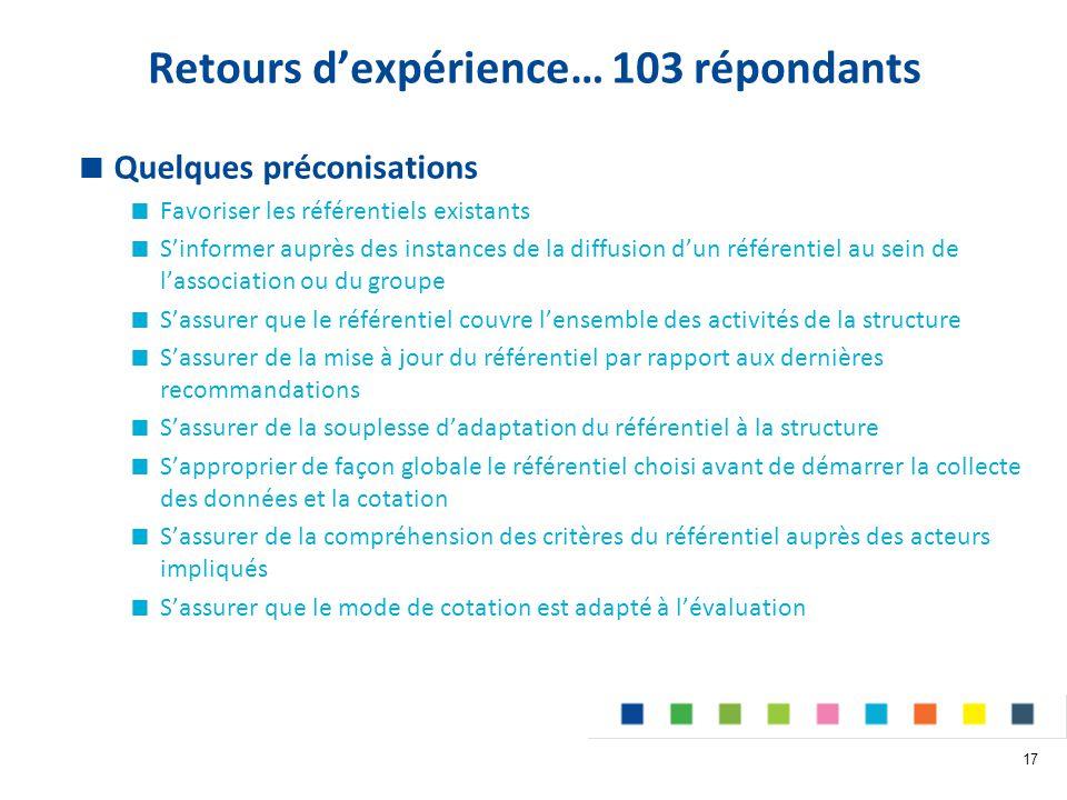 Retours d'expérience… 103 répondants