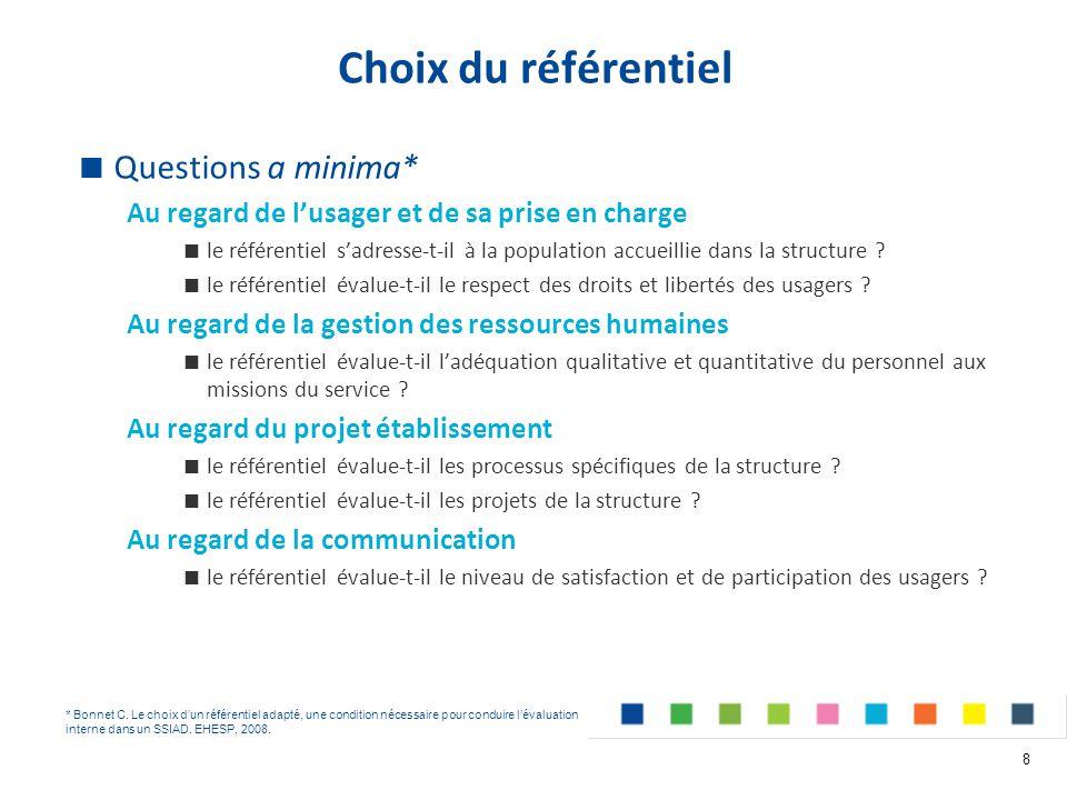 Choix du référentiel Questions a minima*