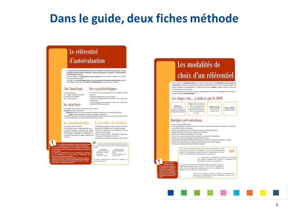 Dans le guide, deux fiches méthode