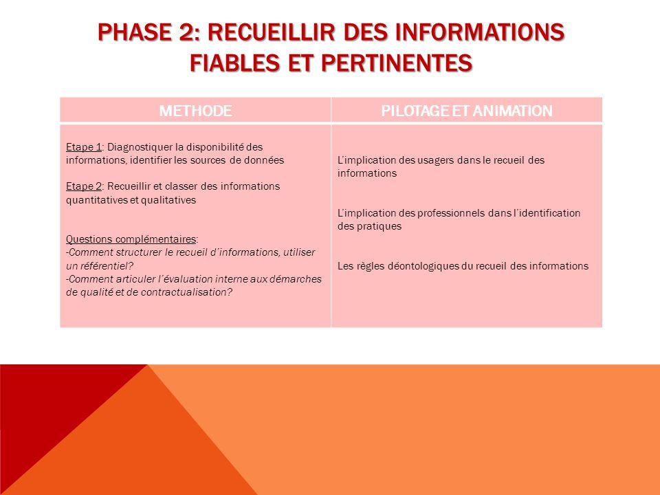 PHASE 2: Recueillir des informations fiables et pertinentes