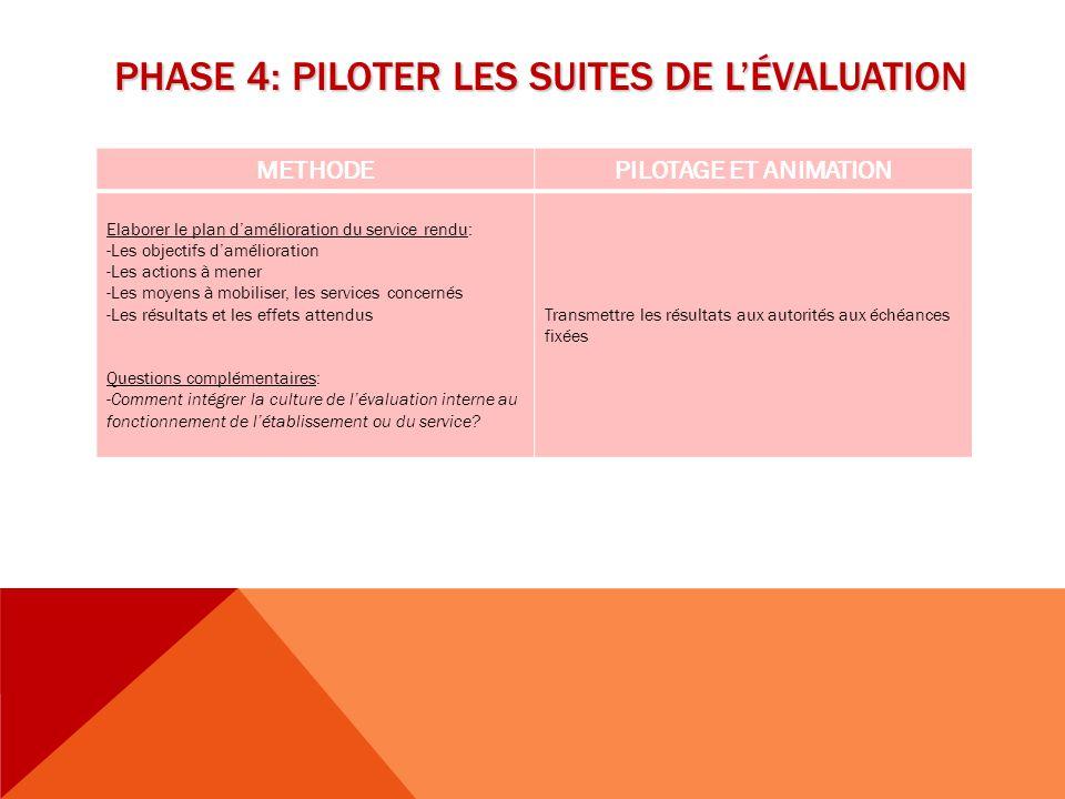 PHASE 4: PILOTER LES SUITES DE L'ÉVALUATION