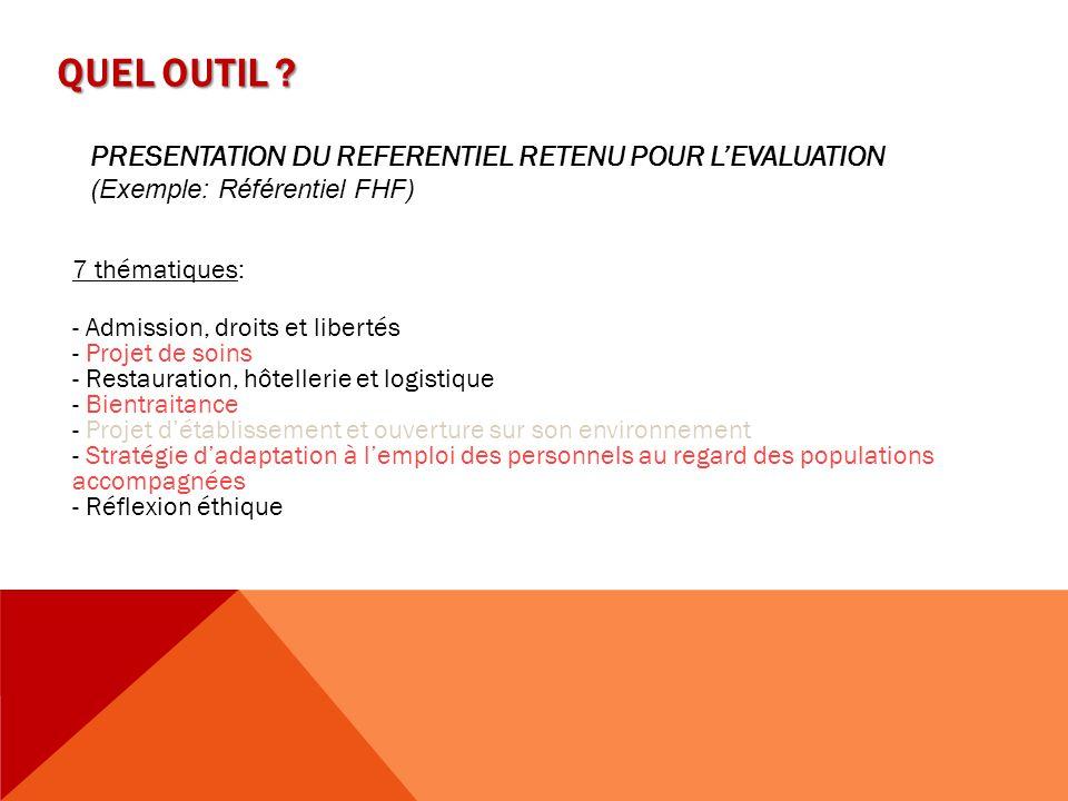 QUEL OUTIL PRESENTATION DU REFERENTIEL RETENU POUR L'EVALUATION (Exemple: Référentiel FHF) 7 thématiques: