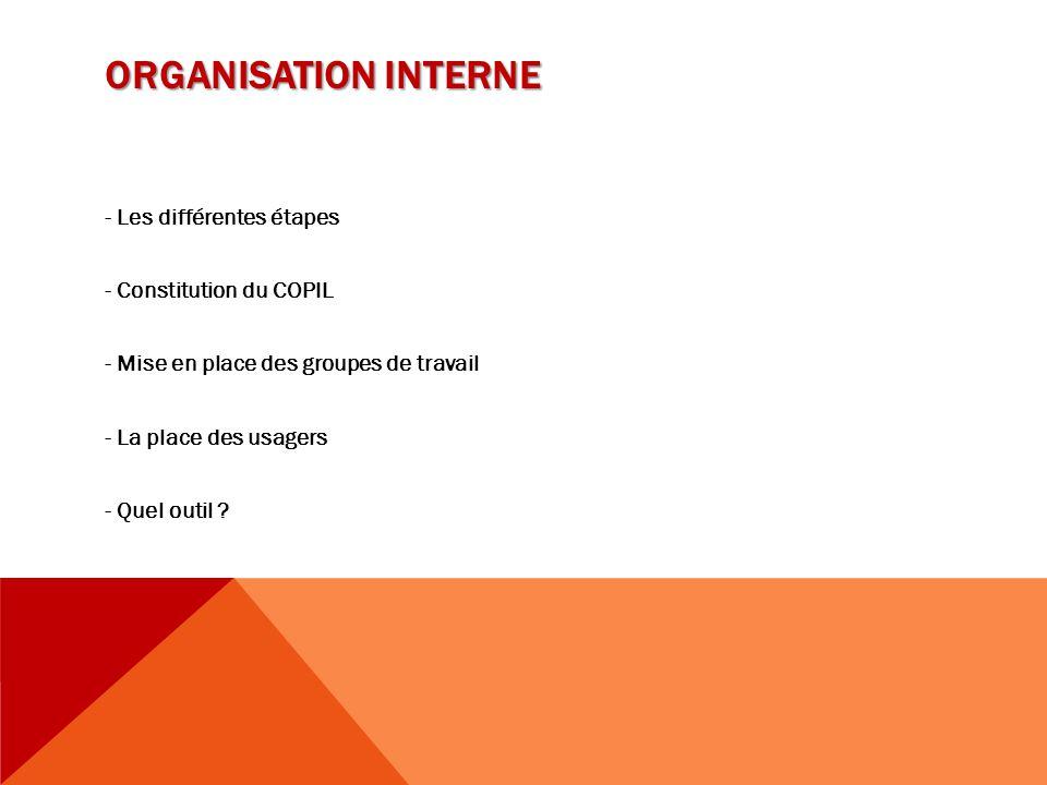 ORGANISATION INTERNE - Les différentes étapes - Constitution du COPIL