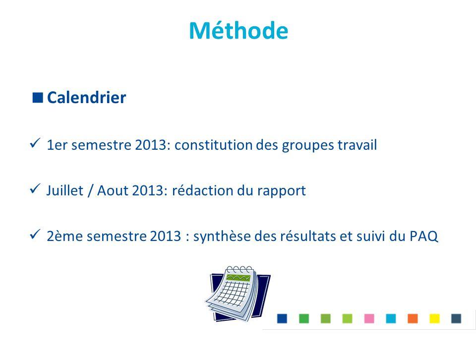 Méthode Calendrier 1er semestre 2013: constitution des groupes travail