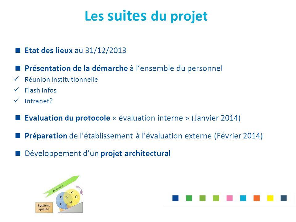 Les suites du projet Etat des lieux au 31/12/2013