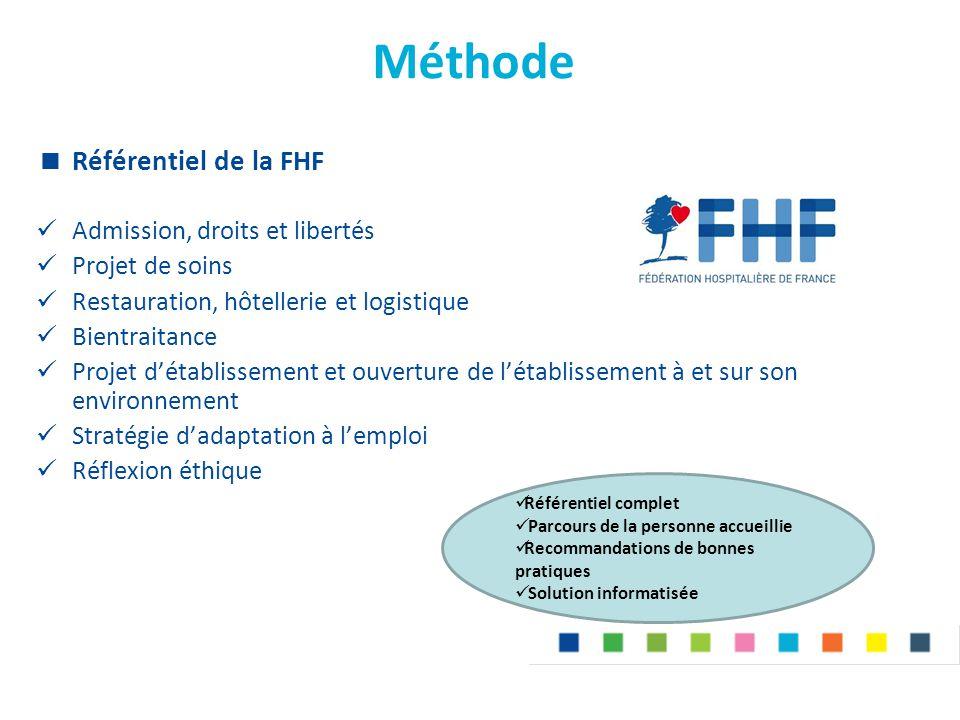 Méthode Référentiel de la FHF Admission, droits et libertés