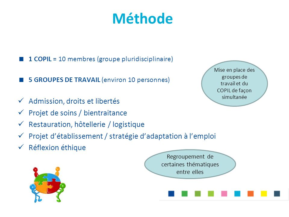 Méthode Admission, droits et libertés Projet de soins / bientraitance
