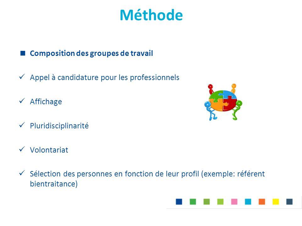 Méthode Composition des groupes de travail