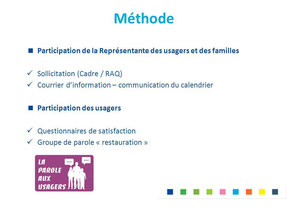 Méthode Participation de la Représentante des usagers et des familles