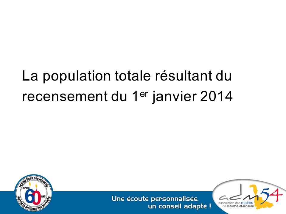 La population totale résultant du recensement du 1er janvier 2014