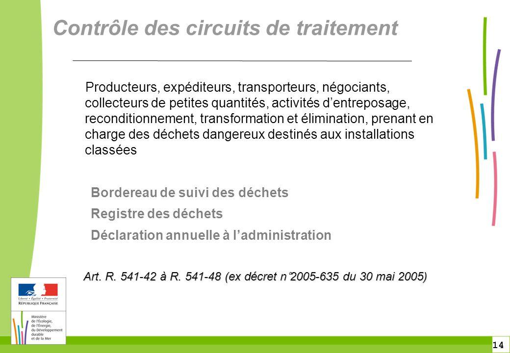 Art. R. 541-42 à R. 541-48 (ex décret n°2005-635 du 30 mai 2005)